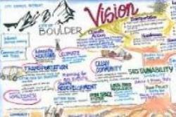 Boulder Vision